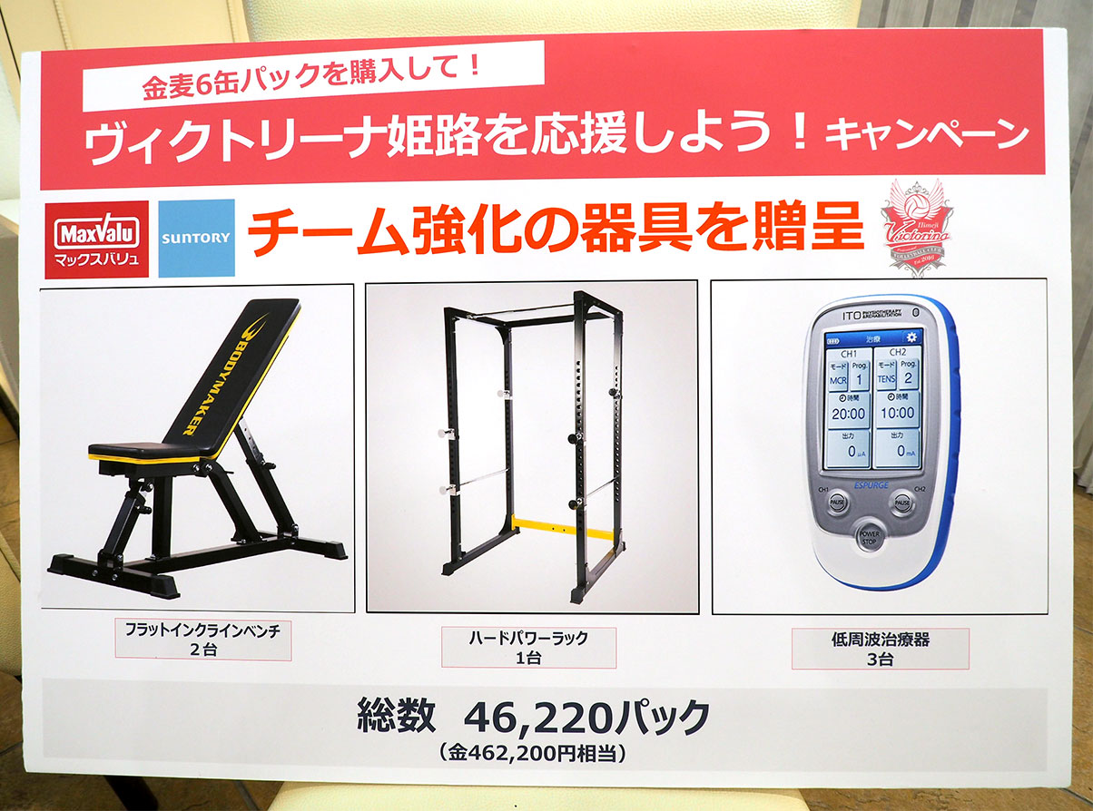 ヴィクトリーナ姫路に強化費用をご協賛いただきました 購入予定の物品パネル
